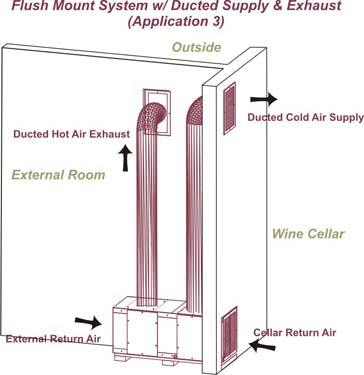 Instalar aire acondicionado de aire gardián con depilación e extracción no exterior'entrée d'aire et de l'extraction vers l'ext