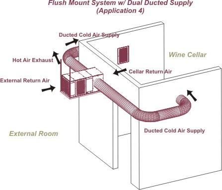 revestimento das dúas novas entrada de aire fresco en a adega para a optimización de temperatura'air frais dans la cave pour une optimisation de la tempèrature